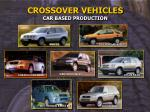 crossover vehicles car based production