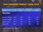suv drivers target analysis19