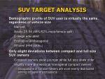 suv target analysis