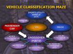 vehicle classification maze