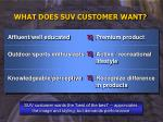 what does suv customer want