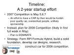 timeline a 2 year startup effort
