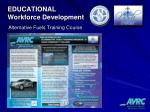 educational workforce development22