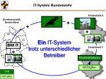 it system bundeswehr