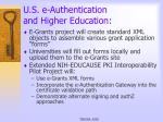 u s e authentication and higher education