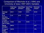 comparison of wechsler et al 1994 and university of iowa 1997 2001 samples