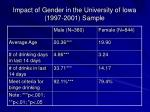 impact of gender in the university of iowa 1997 2001 sample