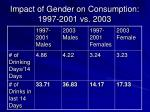 impact of gender on consumption 1997 2001 vs 2003