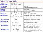 tablas con magnitudes
