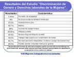 resultados del estudio discriminaci n de genero y derechos laborales de la mujeres