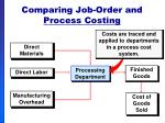 comparing job order and process costing16