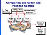 comparing job order and process costing18