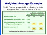 weighted average example