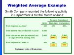 weighted average example41