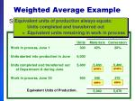 weighted average example42