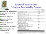 botanical intervention intestinal permeability excess