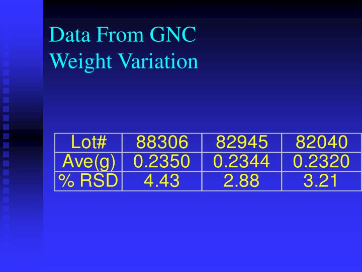 Data From GNC