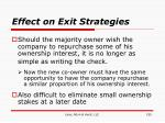 effect on exit strategies