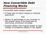 how convertible debt financing works