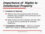 importance of rights to intellectual property