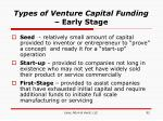 types of venture capital funding early stage