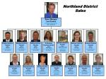 northland district sales