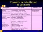 evaluaci n de la factibilidad de seis sigma