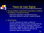 fases de lean sigma82