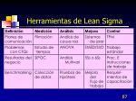 herramientas de lean sigma87
