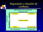 negociaci n y soluci n de conflictos129