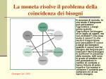la moneta risolve il problema della coincidenza dei bisogni