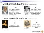 most colourful authors no of different colour types