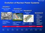 evolution of nuclear power systems