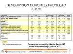 descripcion cohorte proyecto n 20 485