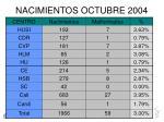 nacimientos octubre 200434