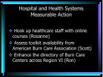 hospital and health systems measurable action