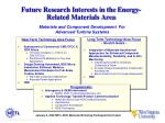 future research interests in the energy related materials area