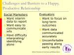 challenges and barriers to a happy productive relationship