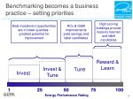 benchmarking becomes a business practice setting priorities
