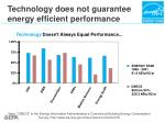 technology does not guarantee energy efficient performance