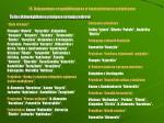 16 dalyvavimas respublikiniuose ir tarptautiniuose projektuose