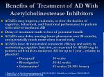 benefits of treatment of ad with acetylcholinesterase inhibitors