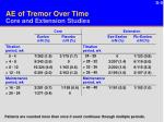 ae of tremor over time core and extension studies