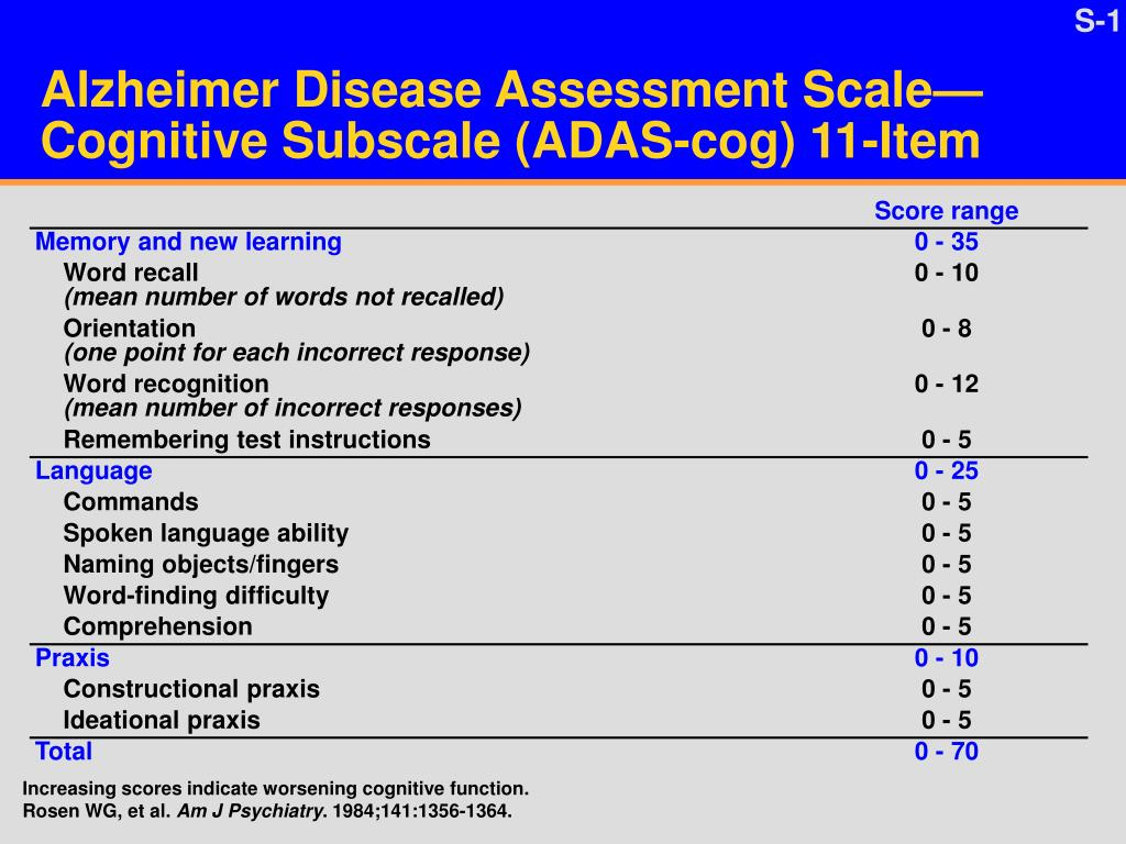 alzheimer disease assessment scale cognitive subscale adas cog 11 item l.