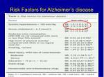 risk factors for alzheimer s disease9