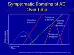 symptomatic domains of ad over time