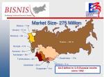 market size 275 million