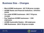 business size changes
