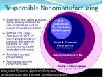 responsible nanomanufacturing