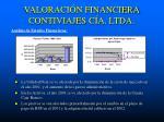 valoraci n financiera contiviajes c a ltda14